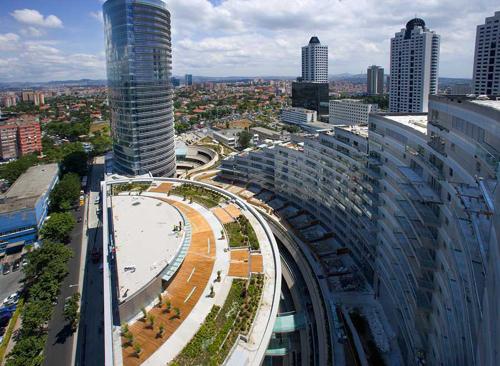 BUSINESS CENTERS TURKEY