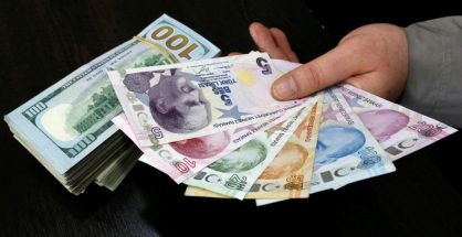 Central Bank of Turkey publishes forecast for yearend exchange rates